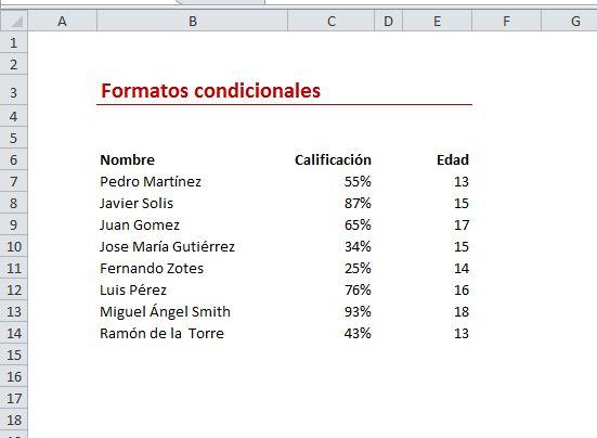Imagen de tabla para formato condicional