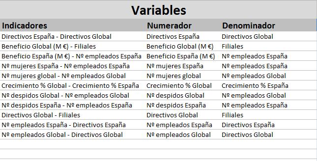 Validación de datos variables
