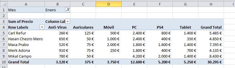 tablas dinámicas ventas por producto y vendedor