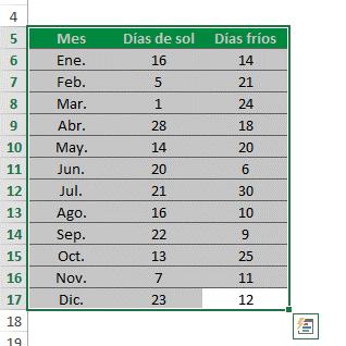 datos seleccionados