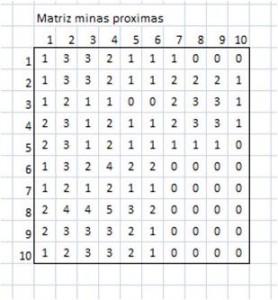 Minas_proximas
